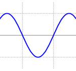 High frequency vibration
